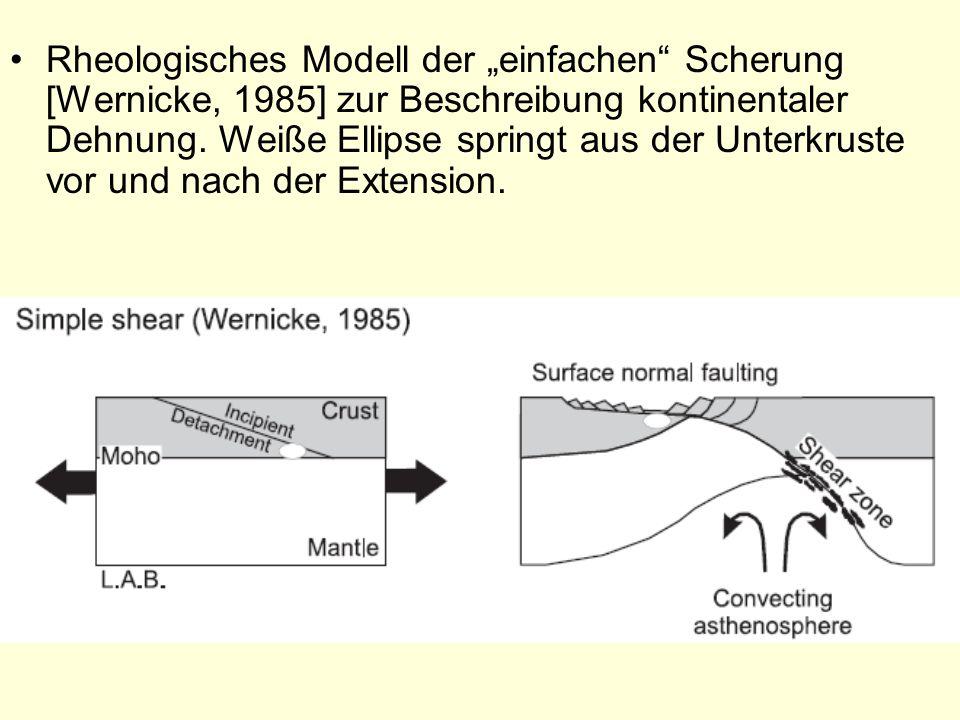 """Rheologisches Modell der """"einfachen Scherung [Wernicke, 1985] zur Beschreibung kontinentaler Dehnung."""